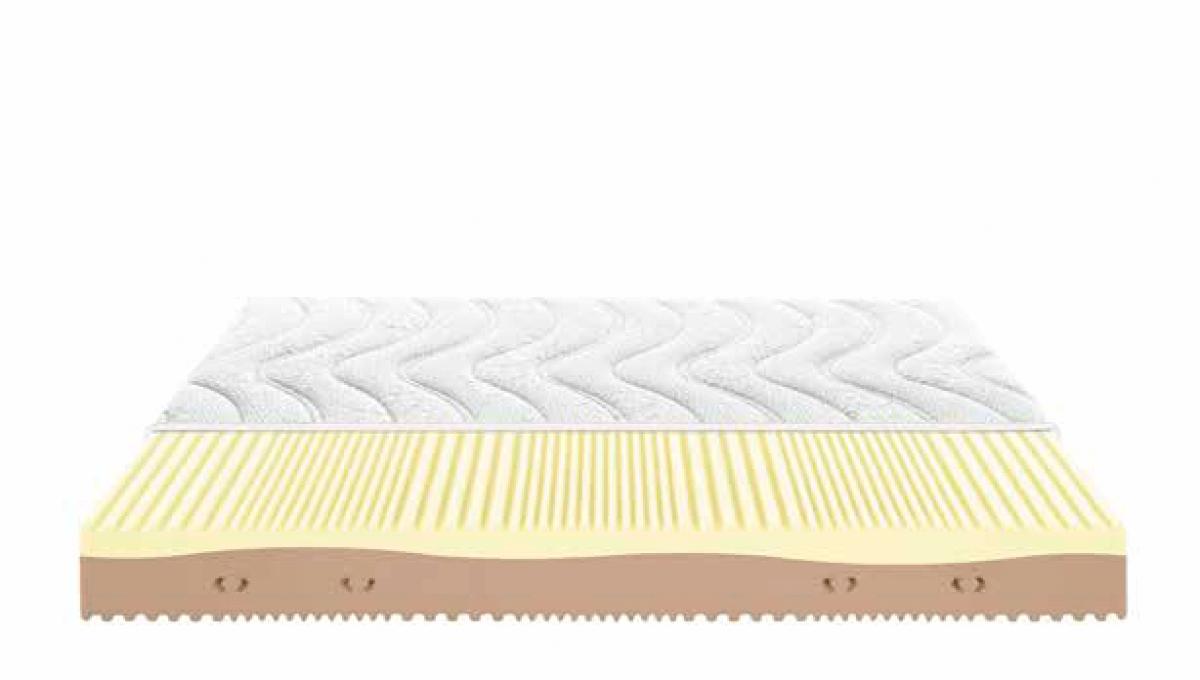 Dorsal Antares Mattress structure